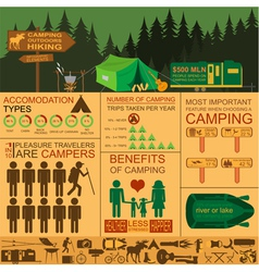Camping outdoors hiking infographics Set elements vector image