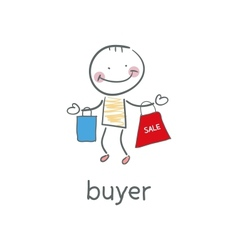 Buyer vector
