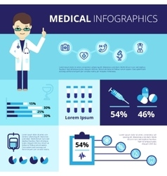 Medical infographics with emergency care icons vector