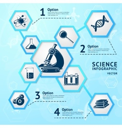 Science hexagon infographic vector