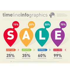 Sale infographic timeline with pointers time line vector