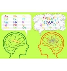 Dyslexia brain vector