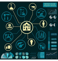 House repair infographic set elements vector
