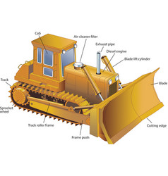 Bulldozer diagram vector