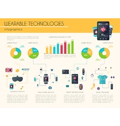 Wearable technology flat infographic poster vector