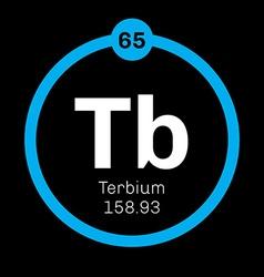 Terbium chemical element vector
