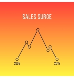 Sales surge like mountains peak graphic vector