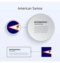 American samoa country set of banners vector