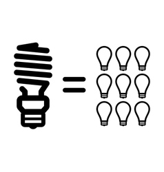 Energy saving lamps vs incandescent light bulbs vector