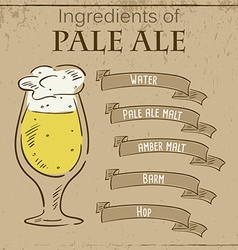 Vintage of card with recipe of pale ale vector
