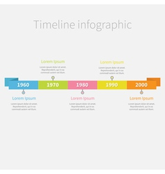 Timeline infographic ribbon with text template vector