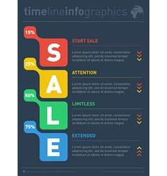 Sale infographic timeline Time line of tendencies vector image