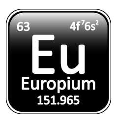 Periodic table element europium icon vector