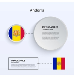 Andorra country set of banners vector