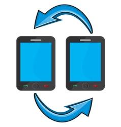 Smart phone communication vector