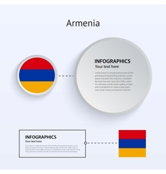Armenia country set of banners vector