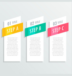 Three steps vertical white banners vector