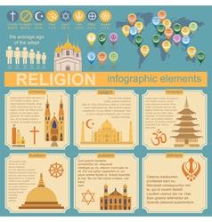 Religion infographics vector