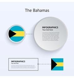 Bahamas country set of banners vector