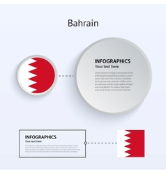 Bahrain country set of banners vector