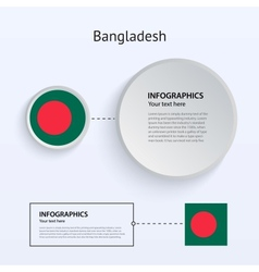 Bangladesh country set of banners vector