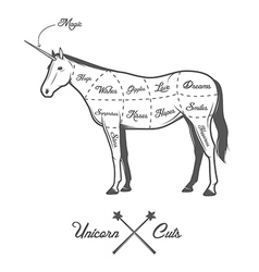 Funny Halloween cuts of unicorn diagram vector image