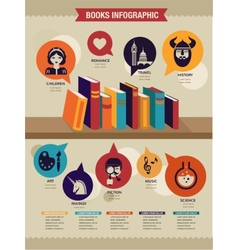 Reading books infographics set of flat icons vector