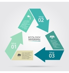 circle nature infographic vector image