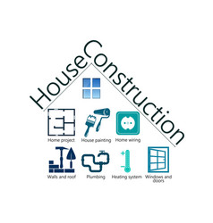 home construction design for business vector image vector image