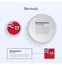 Bermuda country set of banners vector