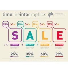 Sale infographic time line info graphics vector