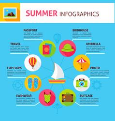 Summer concept infographics vector