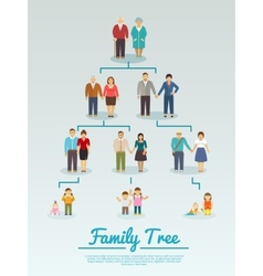 Family tree flat vector