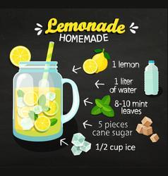 recipe of homemade lemonade vector image