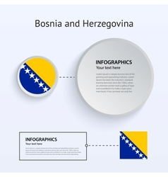 Bosnia and herzegovina country set of banners vector