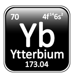 Periodic table element ytterbium icon vector