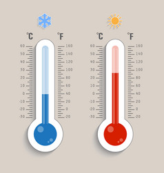 Glass thermometer with scale measuring heat and vector