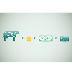Evolution of money vector image vector image