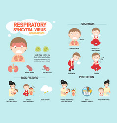 Respiratory syncytial virus infographic vector