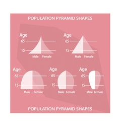 The different types of population pyramids charts vector