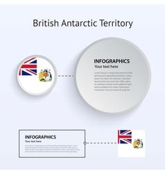 British antarctic territory country set of banners vector