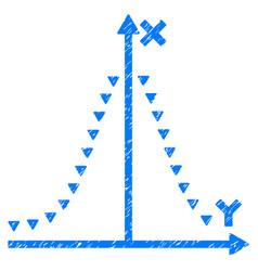 Dotted gauss plot grunge icon vector