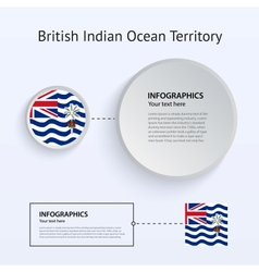 British indian ocean territory country set of vector