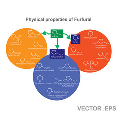 Furfuryl alcohol vector