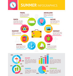 summer flat infographics vector image vector image