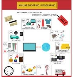 On-line shopping info graphic vector