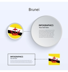 Brunei country set of banners vector