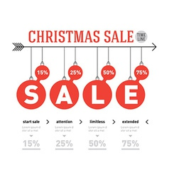 Christmas sale time line graph infographics with vector image