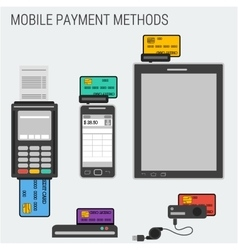 Flat icons banking equipment with credit cards vector image