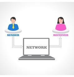 social media relation concept vector image